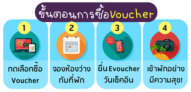 Voucher instruction